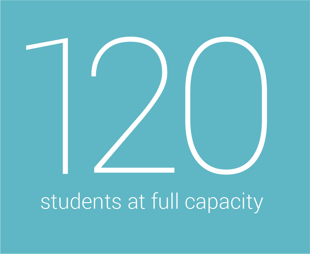 Enrollment Capacity